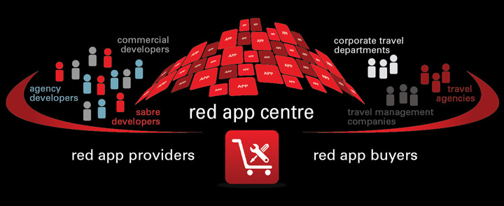 sabre red app centre